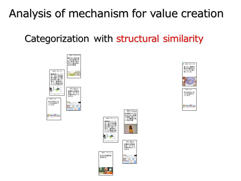 Analysis of mechanism for value creation Categorization with structural similarity