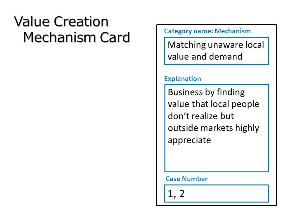 Value Creation Mechanism Card 1, 2