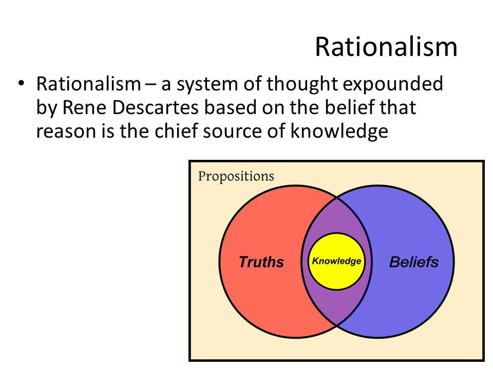 Rationalism Rationalism – a system of thought expounded by Rene Descartes based on the belief that reason is the chief source of knowledge.