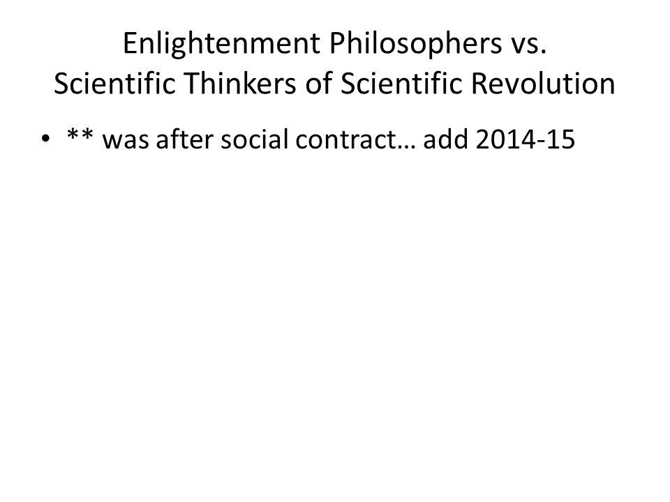 Enlightenment Philosophers vs