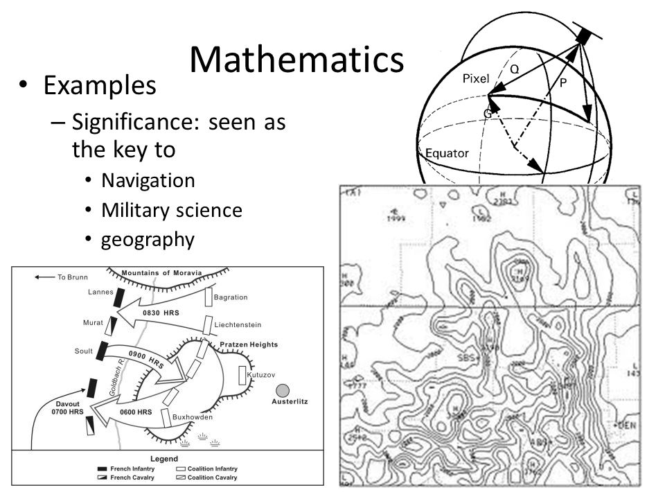 Mathematics Examples Significance: seen as the key to Navigation