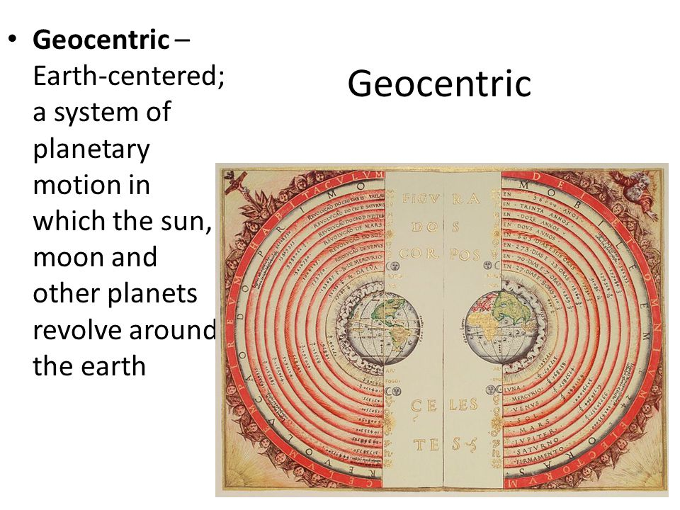 Geocentric – Earth-centered; a system of planetary motion in which the sun, moon and other planets revolve around the earth