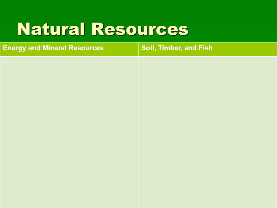 Natural Resources Energy and Mineral Resources Soil, Timber, and Fish