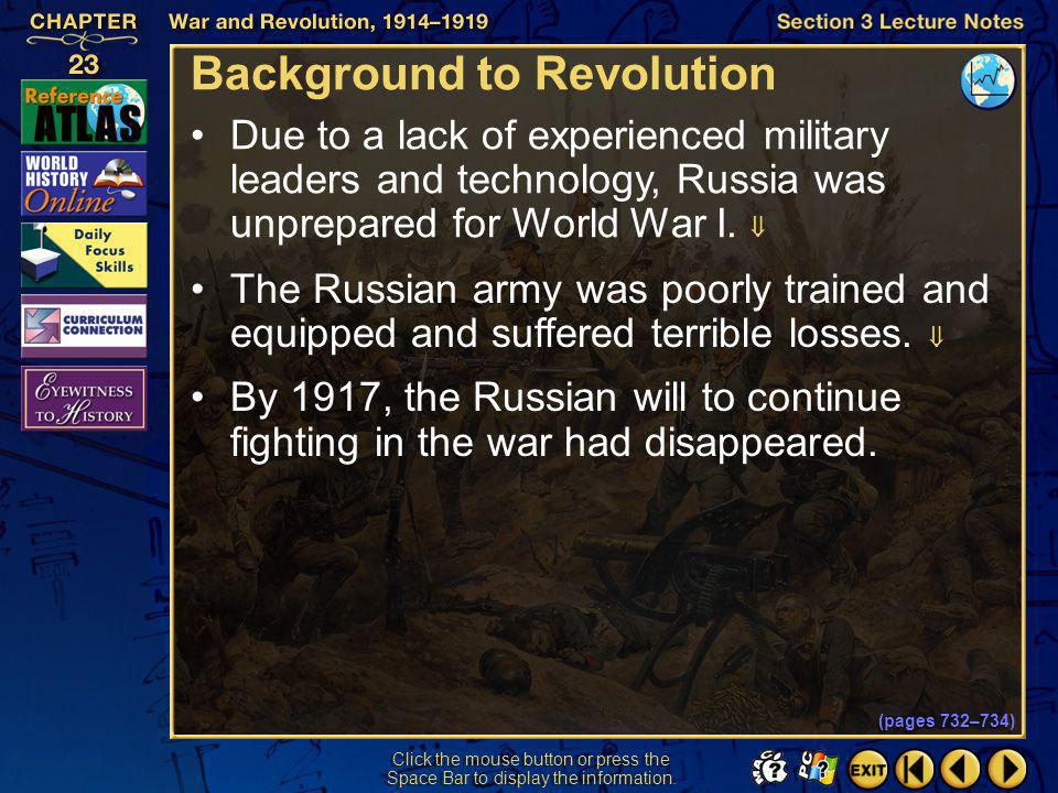 Background to Revolution