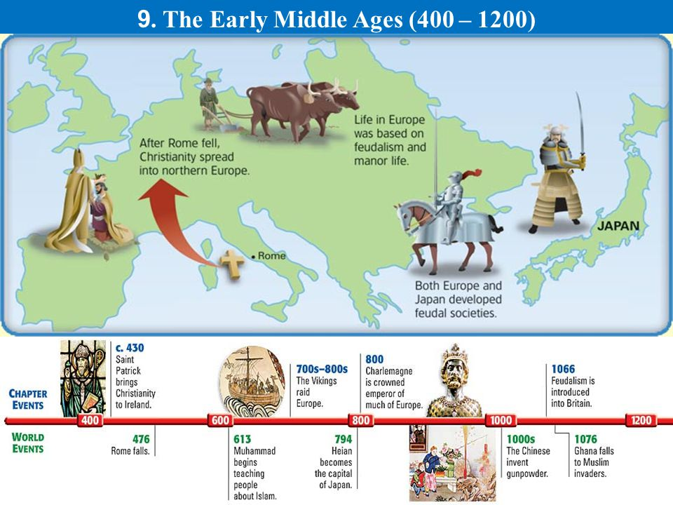 9. The Early Middle Ages (400 – 1200)