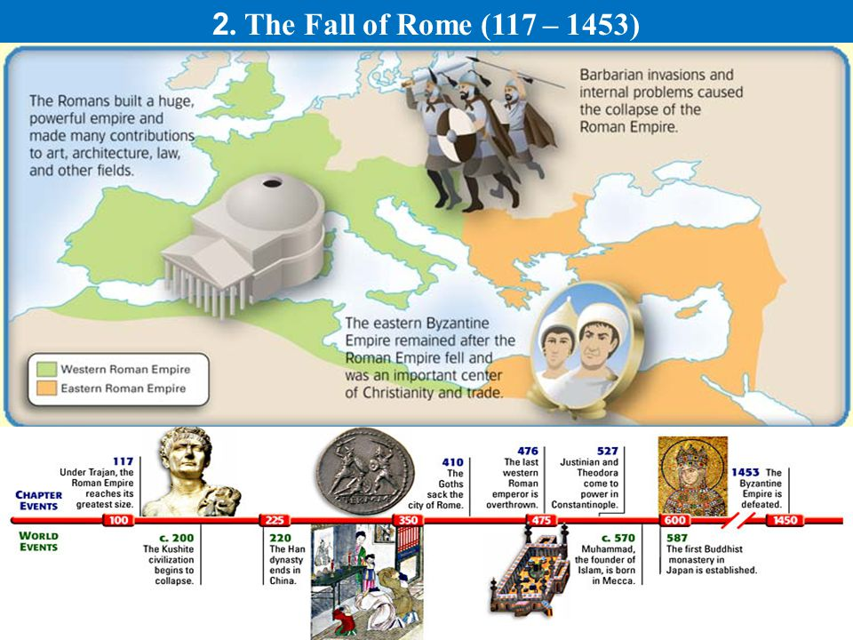 2. The Fall of Rome (117 – 1453)