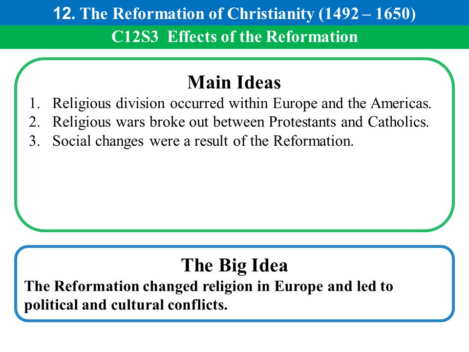 12. The Reformation of Christianity (1492 – 1650)