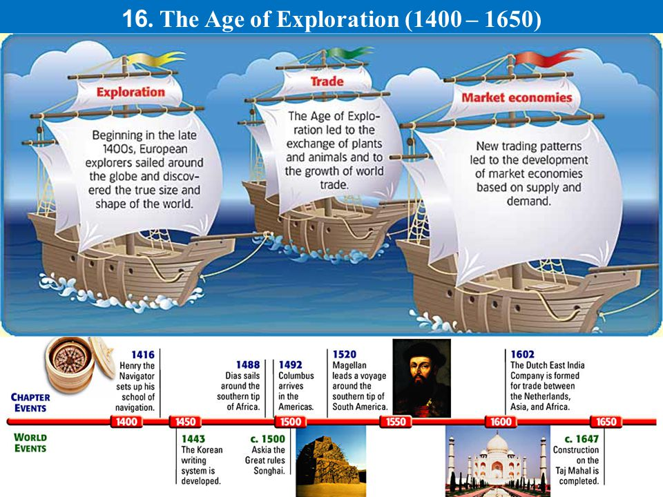 16. The Age of Exploration (1400 – 1650)