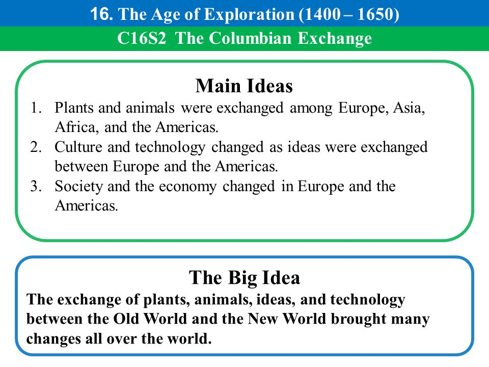 16. The Age of Exploration (1400 – 1650) C16S2 The Columbian Exchange