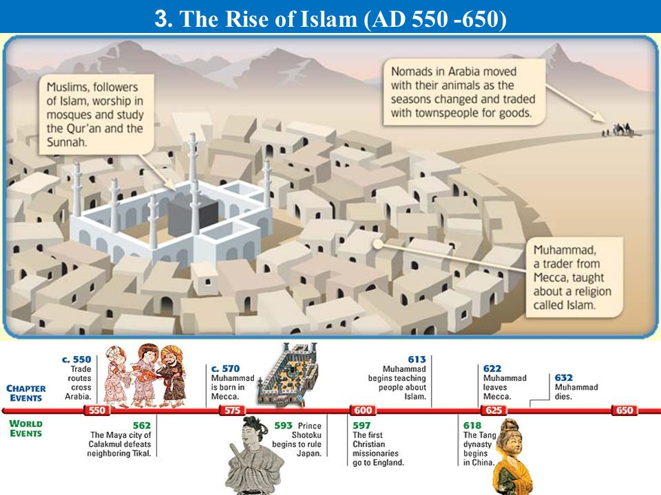 3. The Rise of Islam (AD 550 -650)
