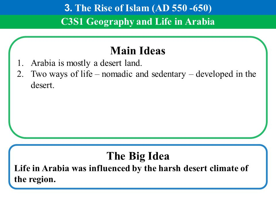 C3S1 Geography and Life in Arabia