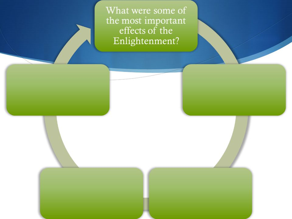 What were some of the most important effects of the Enlightenment