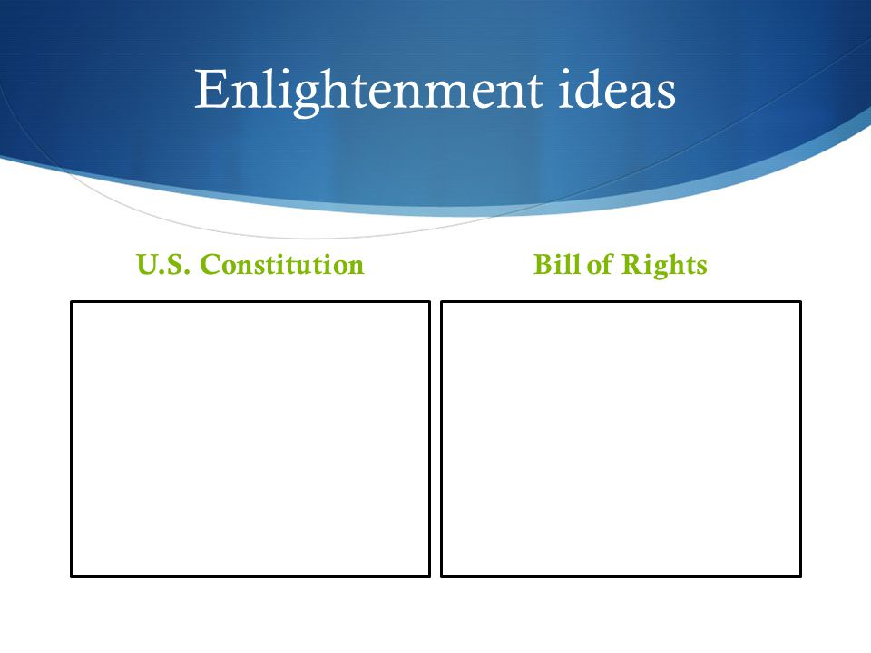 Enlightenment ideas U.S. Constitution Bill of Rights