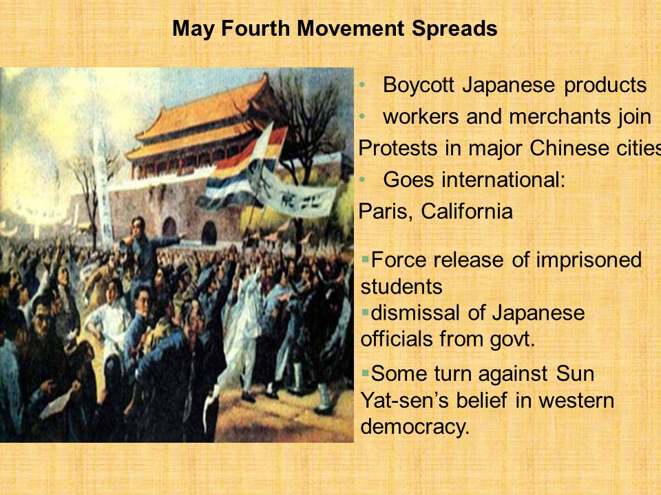 May Fourth Movement Spreads