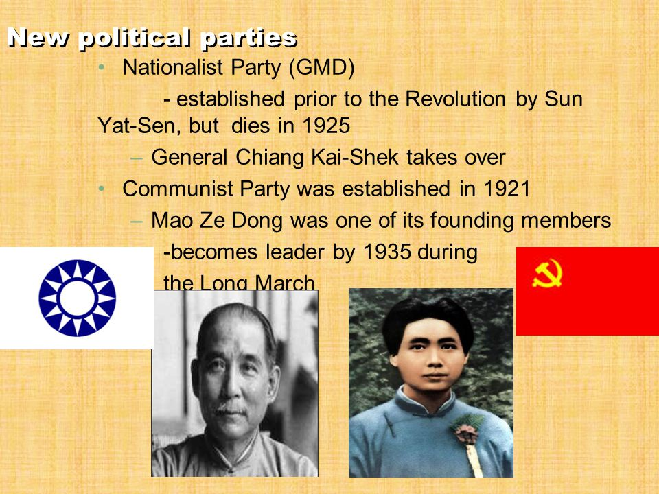 New political parties Nationalist Party (GMD)