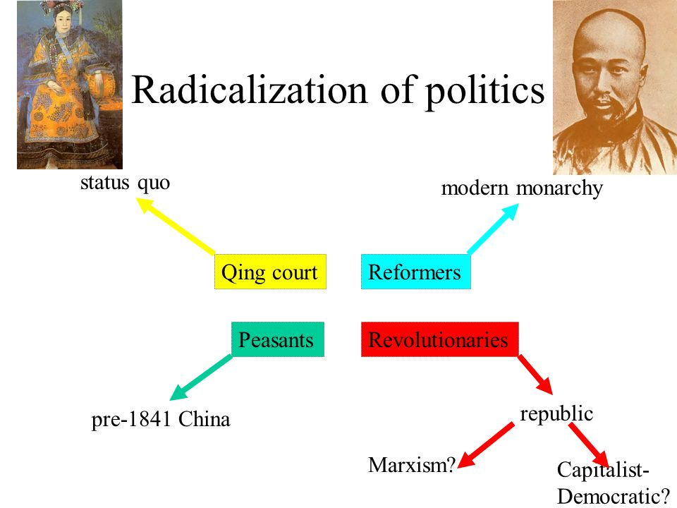 Radicalization of politics