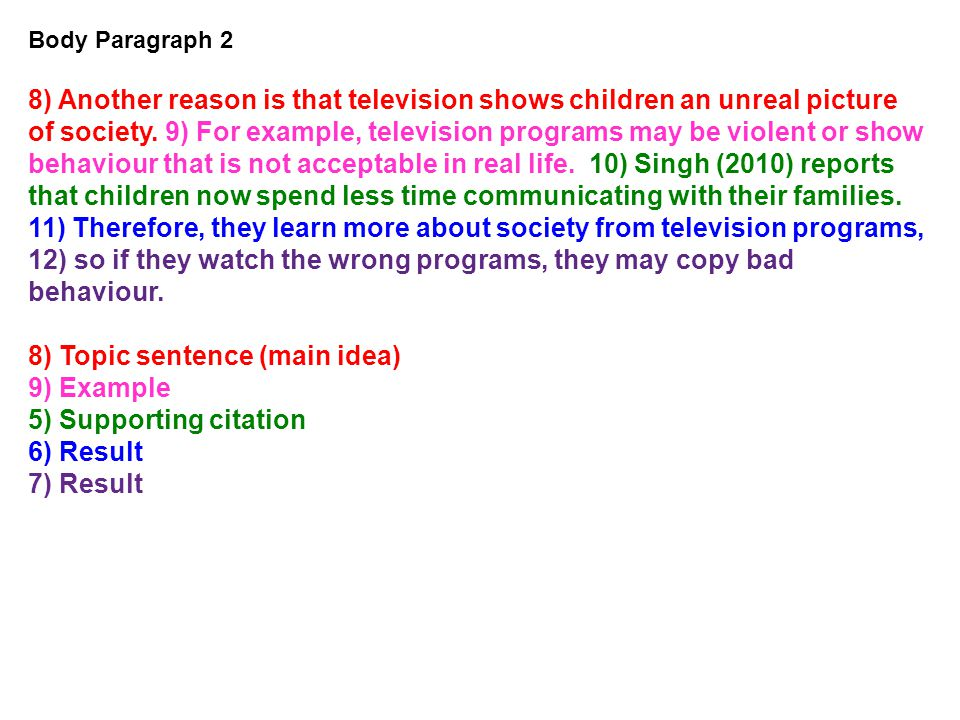 8) Topic sentence (main idea) 9) Example 5) Supporting citation