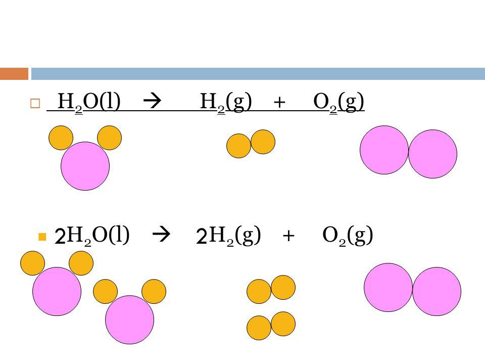 H2O(l)  H2(g) + O2(g) H2O(l)  H2(g) + O2(g) 2 2