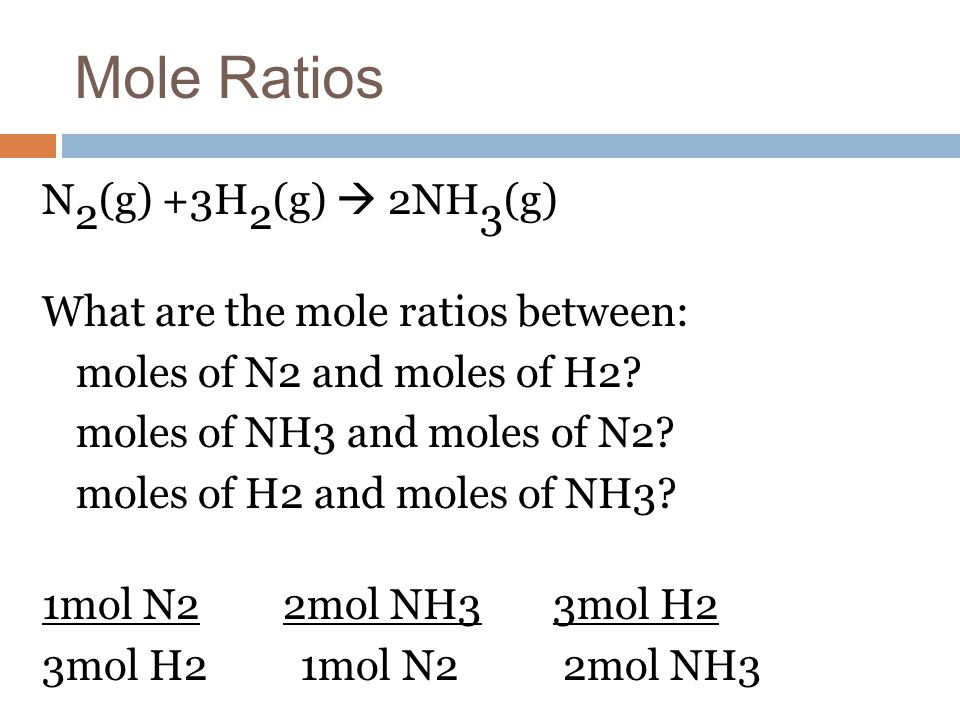 Mole Ratios N2(g) +3H2(g)  2NH3(g) What are the mole ratios between: