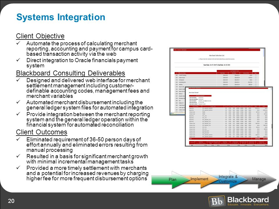 Systems Integration Client Objective