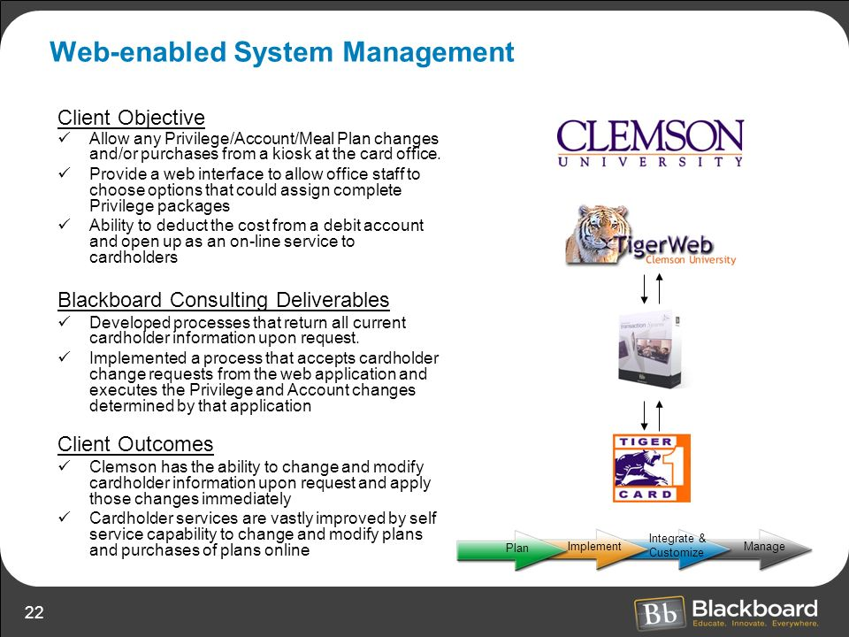 Web-enabled System Management