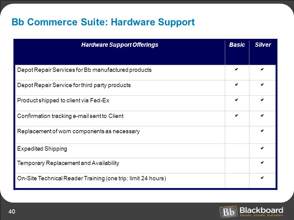 Bb Commerce Suite: Hardware Support
