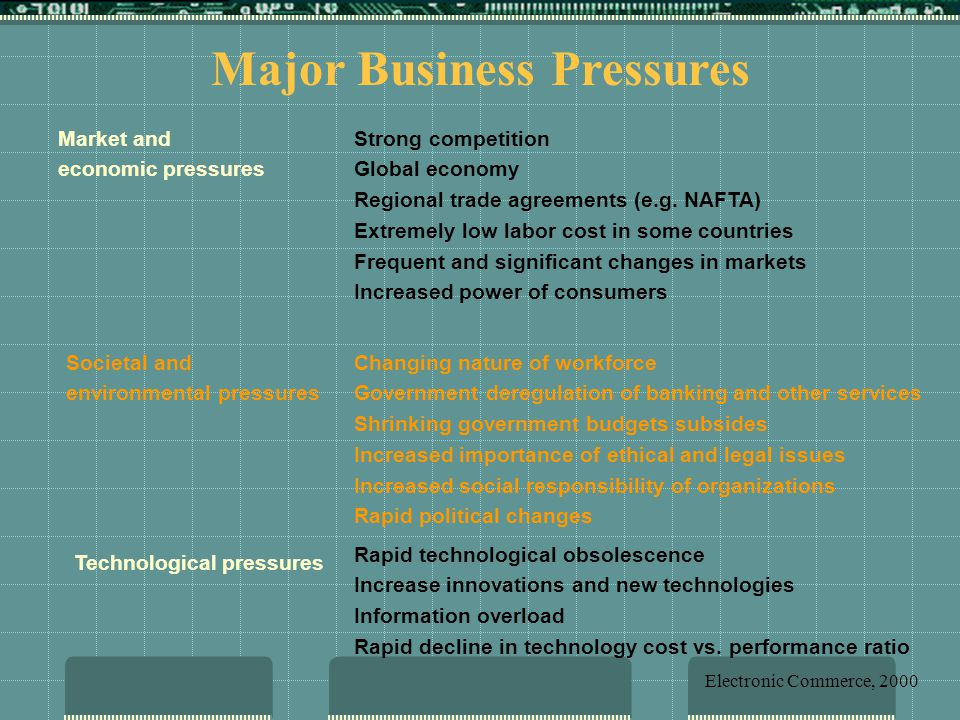 Major Business Pressures