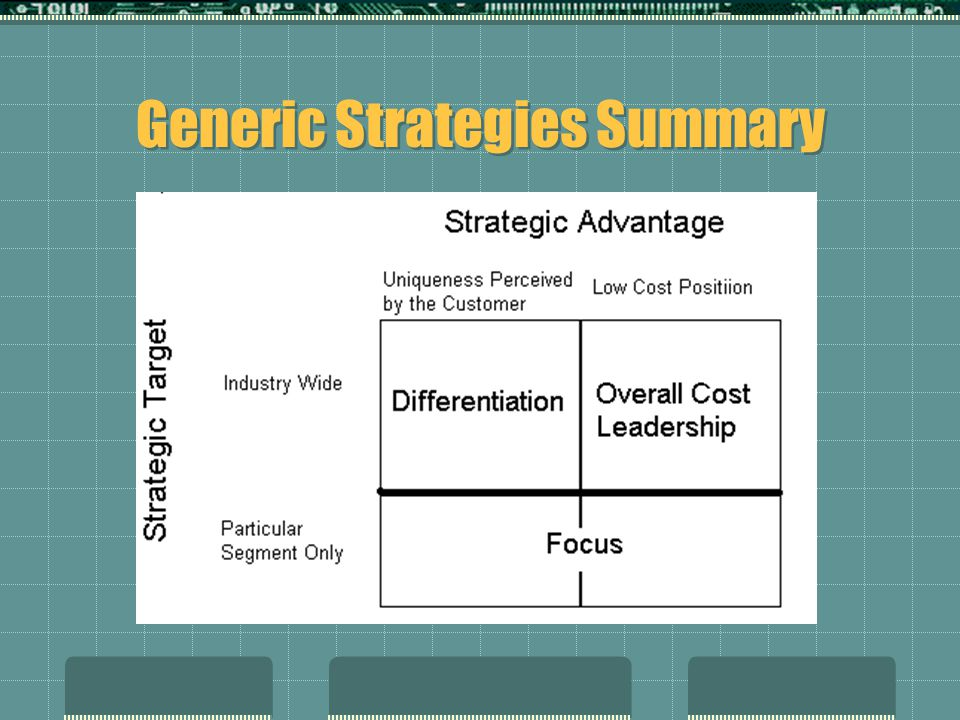 Generic Strategies Summary