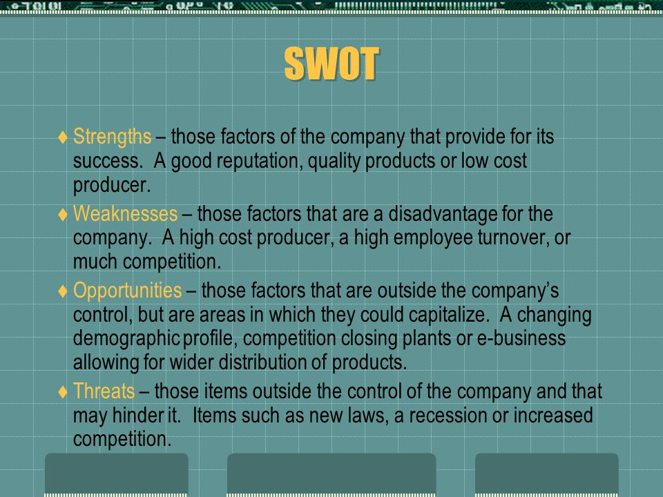 SWOT Strengths – those factors of the company that provide for its success. A good reputation, quality products or low cost producer.