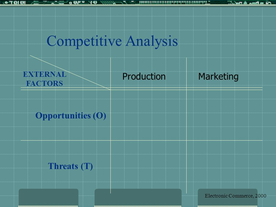 Competitive Analysis Production Marketing Opportunities (O)