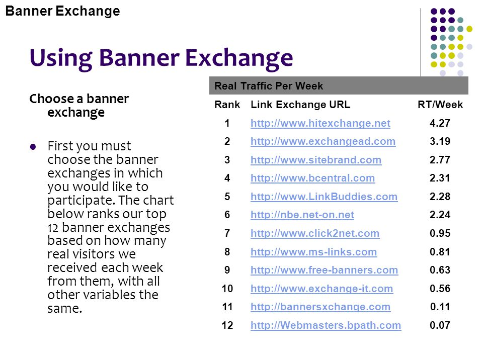 Using Banner Exchange Choose a banner exchange