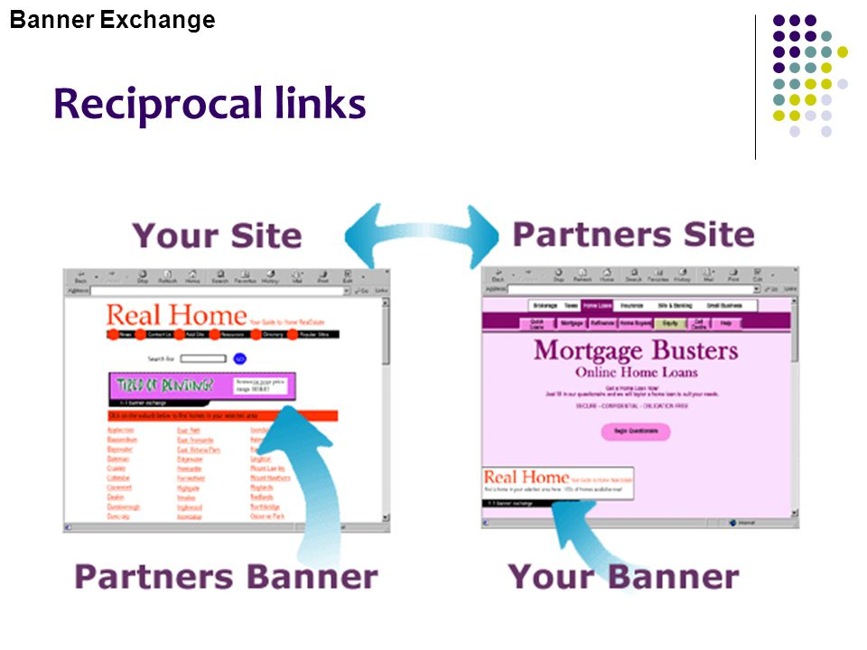Banner Exchange Reciprocal links