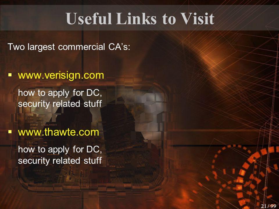 Useful Links to Visit www.verisign.com www.thawte.com