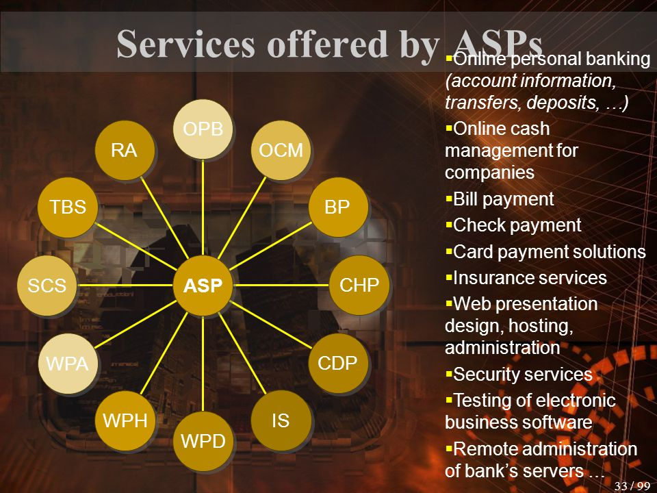Services offered by ASPs