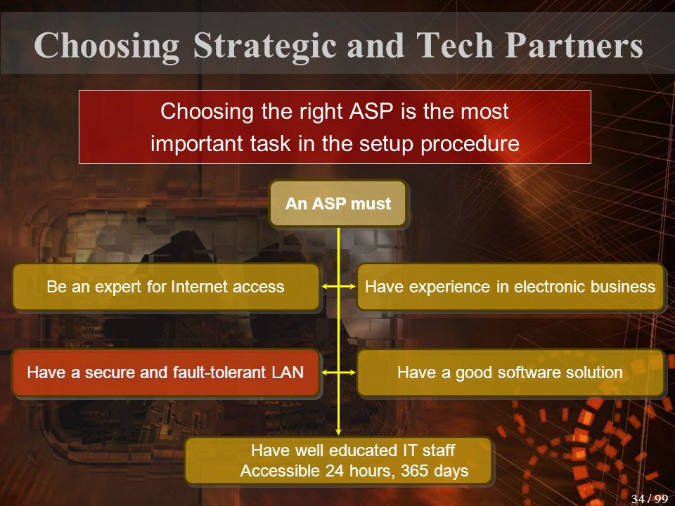 Choosing Strategic and Tech Partners