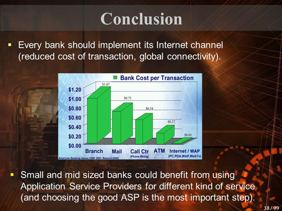 Conclusion Every bank should implement its Internet channel (reduced cost of transaction, global connectivity).