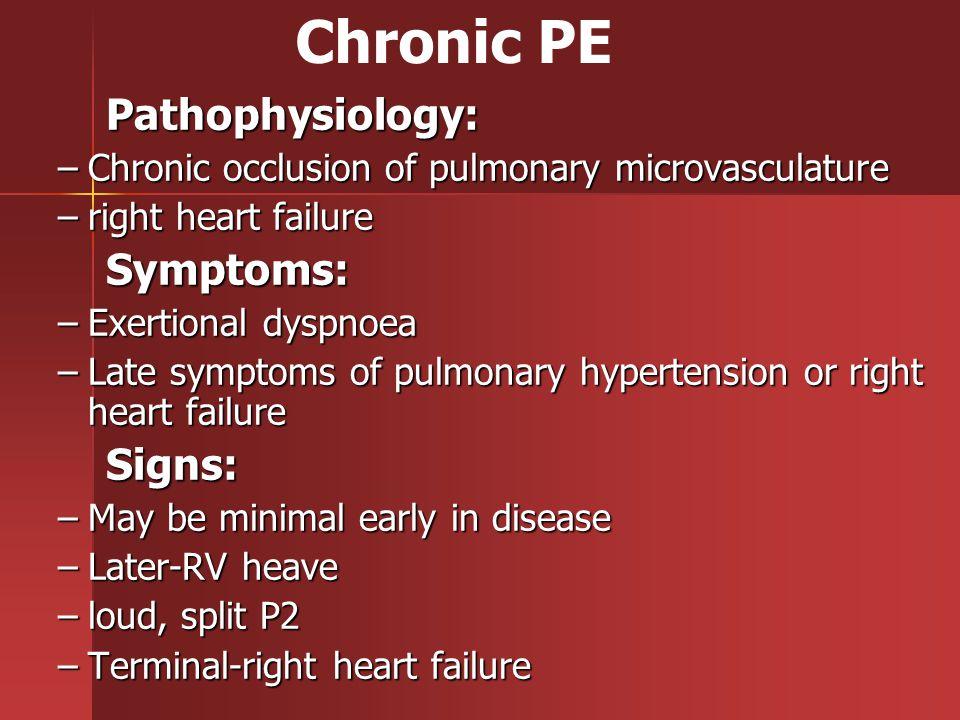 Chronic PE Pathophysiology: Symptoms: Signs: