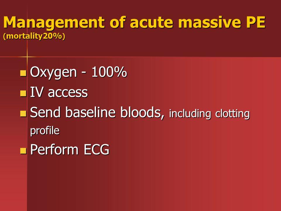 Management of acute massive PE (mortality20%)