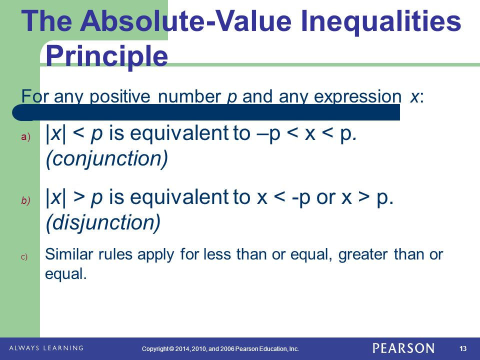 The Absolute-Value Inequalities Principle