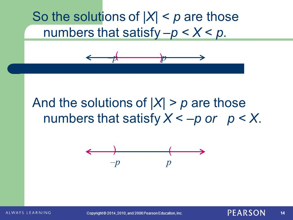 So the solutions of |X| < p are those numbers that satisfy –p < X < p.