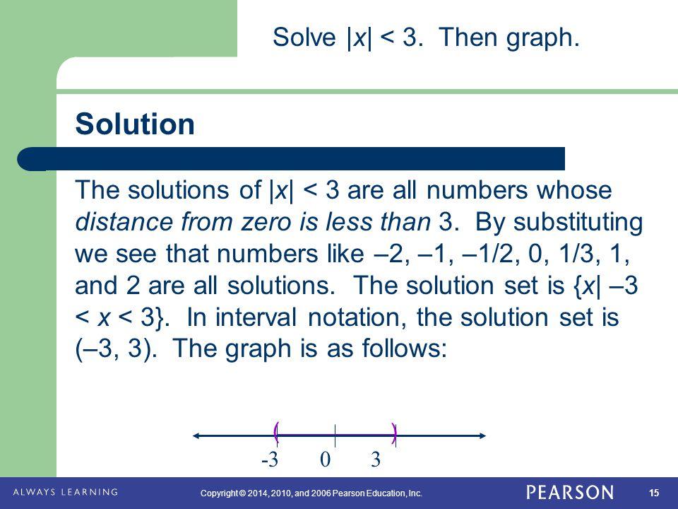Solution Solve |x| < 3. Then graph.