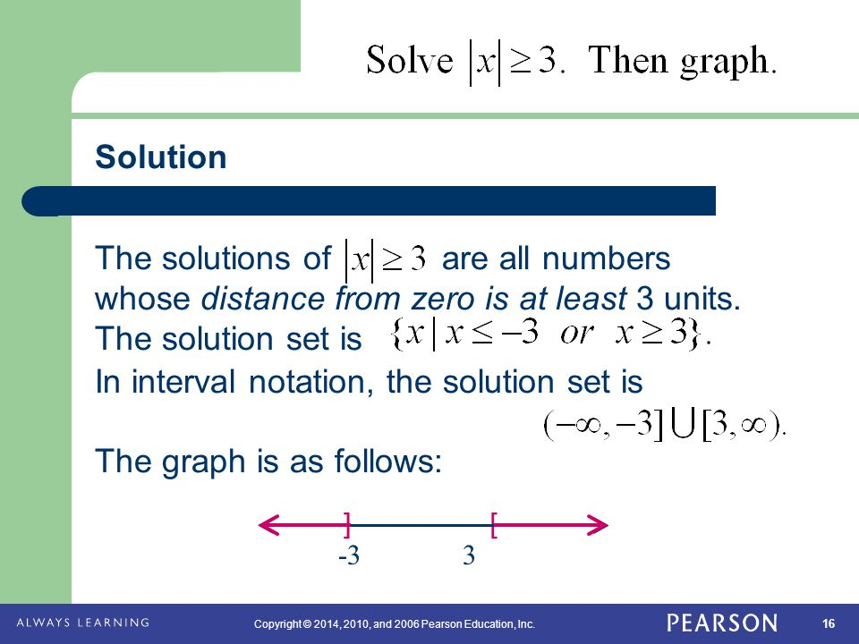 In interval notation, the solution set is The graph is as follows: