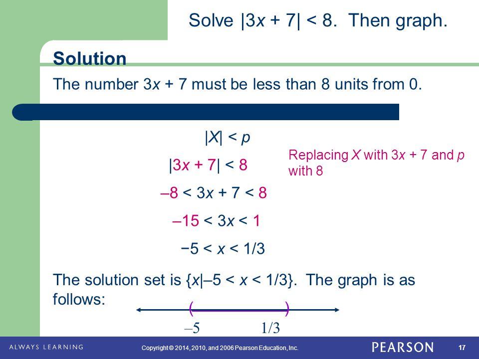 Solve |3x + 7| < 8. Then graph.