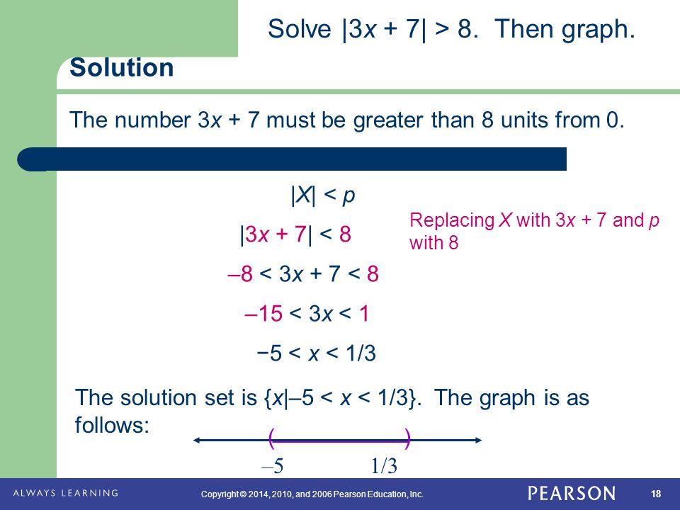 Solve |3x + 7| > 8. Then graph. Solution