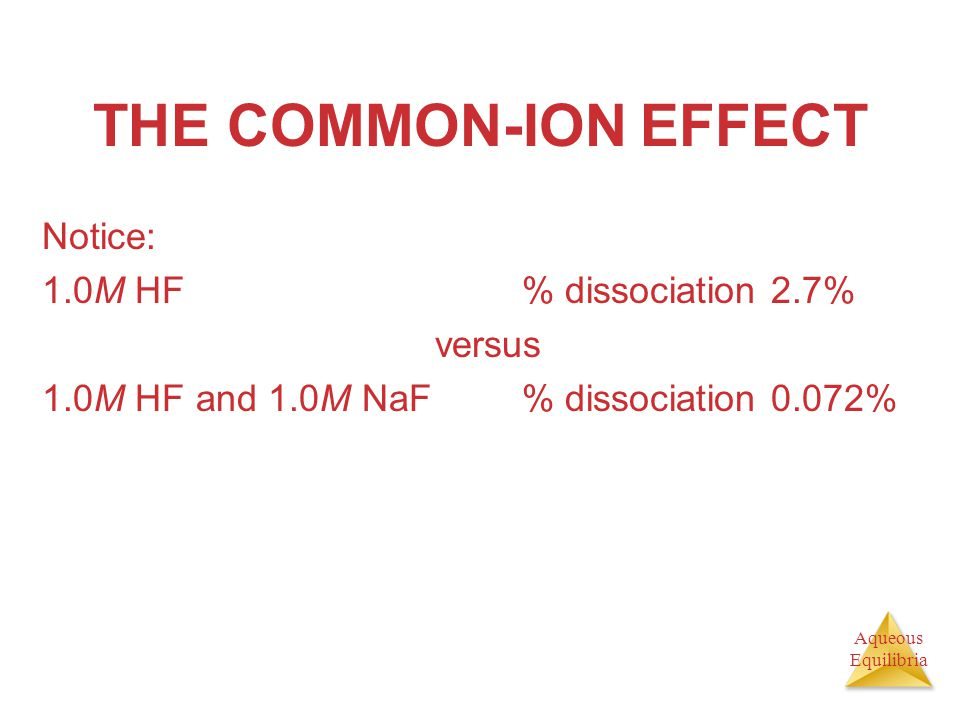 THE COMMON-ION EFFECT Notice: 1.0M HF % dissociation 2.7% versus