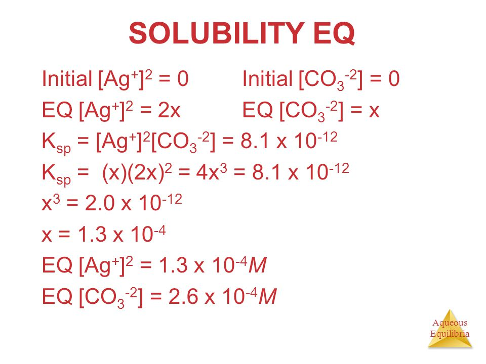 SOLUBILITY EQ Initial [Ag+]2 = 0 Initial [CO3-2] = 0