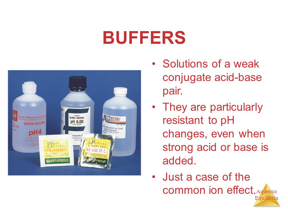BUFFERS Solutions of a weak conjugate acid-base pair.