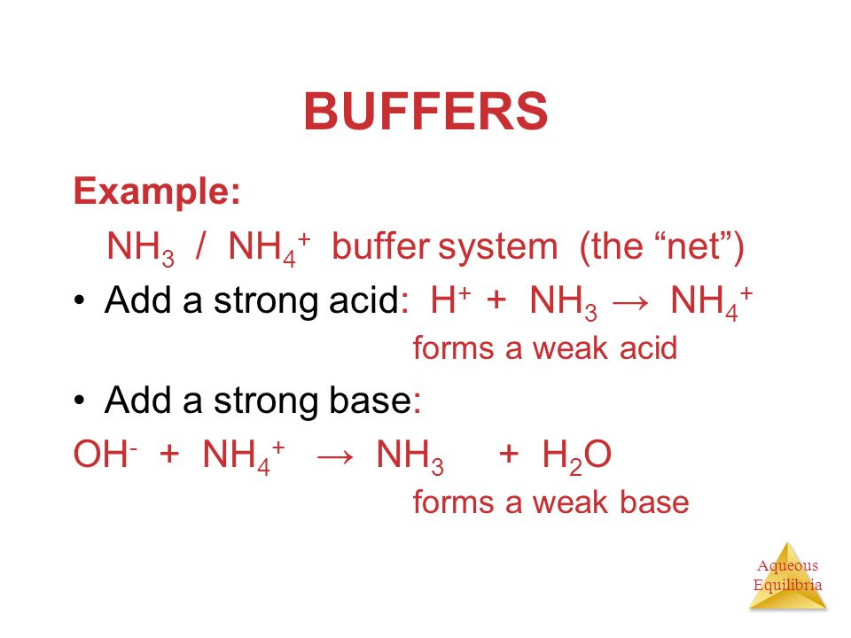 NH3 / NH4+ buffer system (the net )