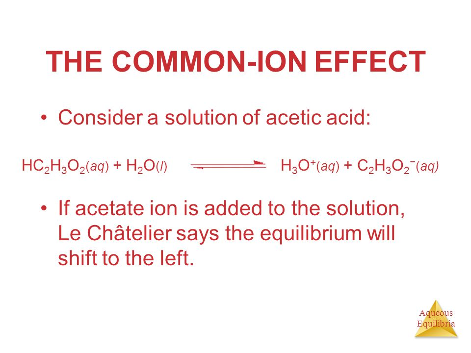THE COMMON-ION EFFECT Consider a solution of acetic acid:
