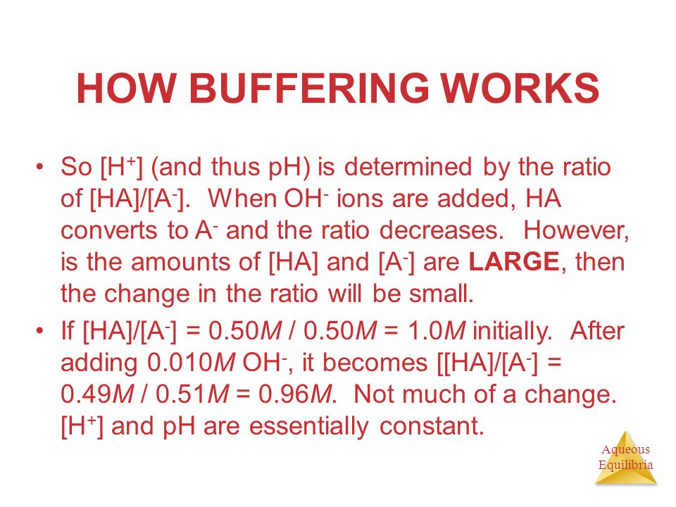 HOW BUFFERING WORKS